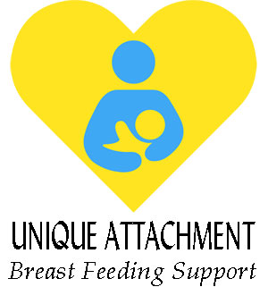 Breast Feeding Support West Sussex